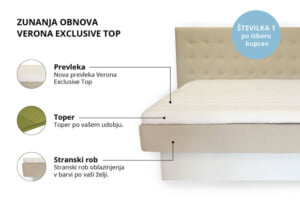 Zunanja obnova Verona Exclusive Top